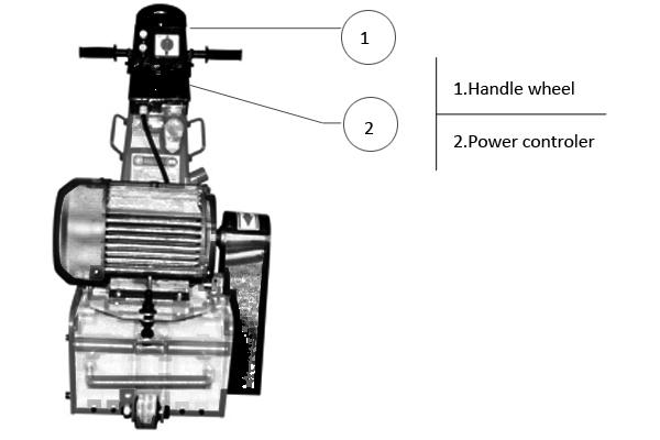 BJ200F diesel gasoline concrete floor planer