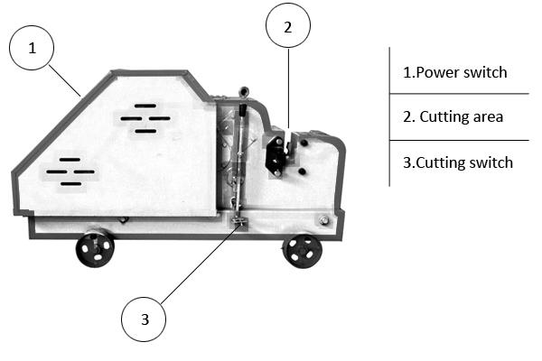 operation of GQ50 steel rebar cutter machine