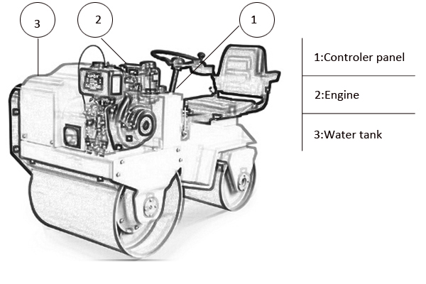 R850 gasoline diesel small ride on vibrating road roller operation