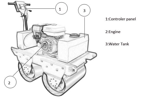 R600 diesel gasoline double drum walk behind roller compactor operation