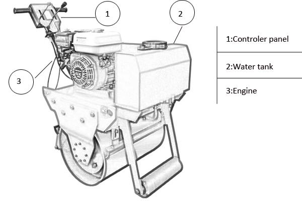 R300 gasoline diesel single drum walk behind road roller operation
