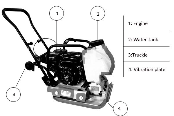 C80 Honda gasoline vibratory plate compactor operation